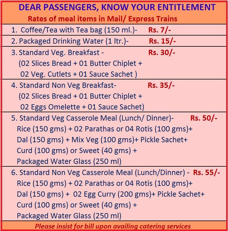 Irctc Publishes Train Food Rates For Awareness  Travelandy